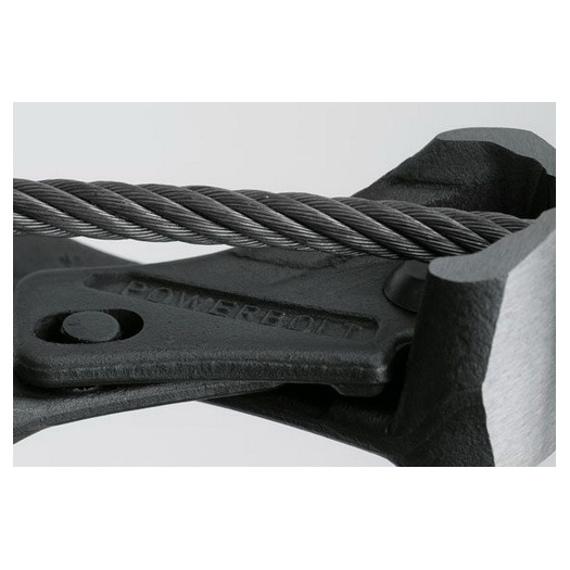 knippex-cutters